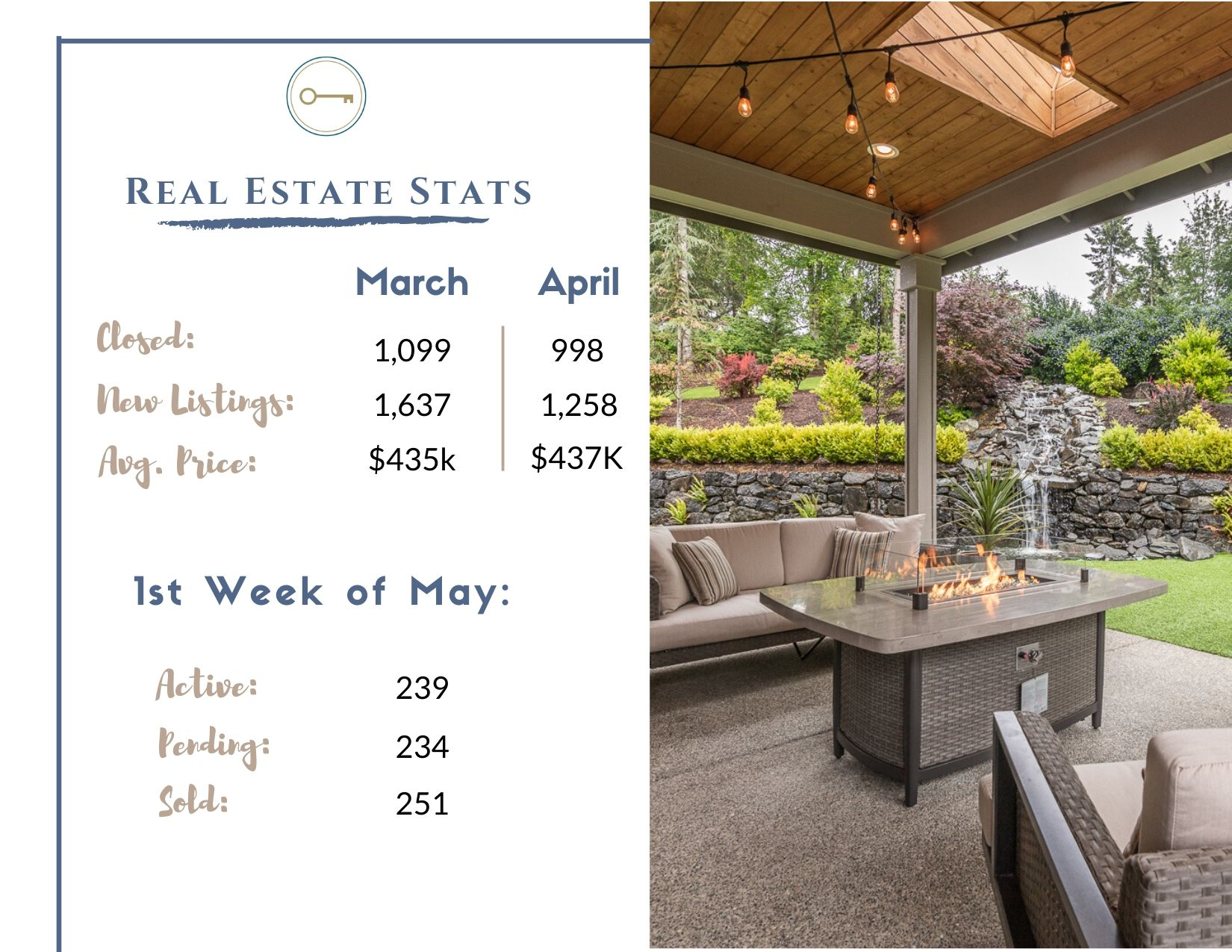 Was Real Estate Hit By COVID.... April Numbers Are IN